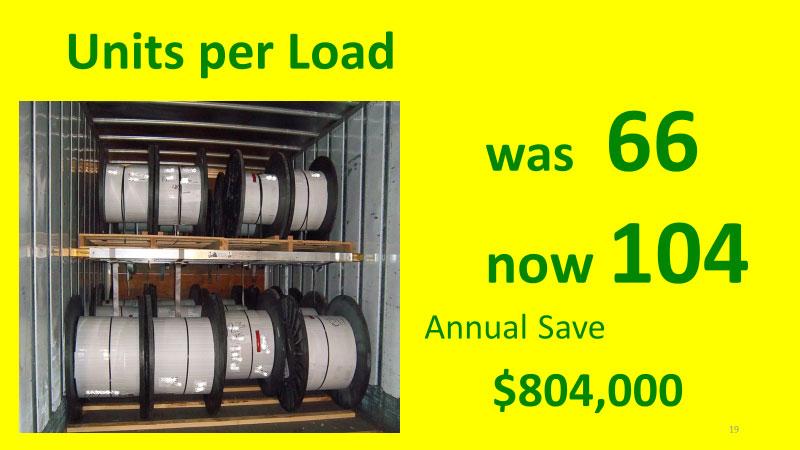 Units Per Load