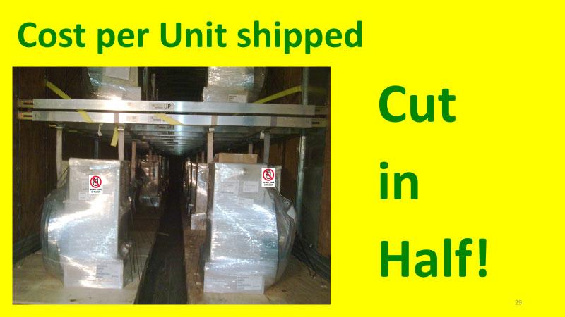 Cost Per Unit Shipped