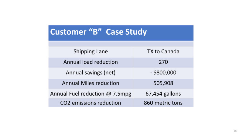 Customer B Case Study
